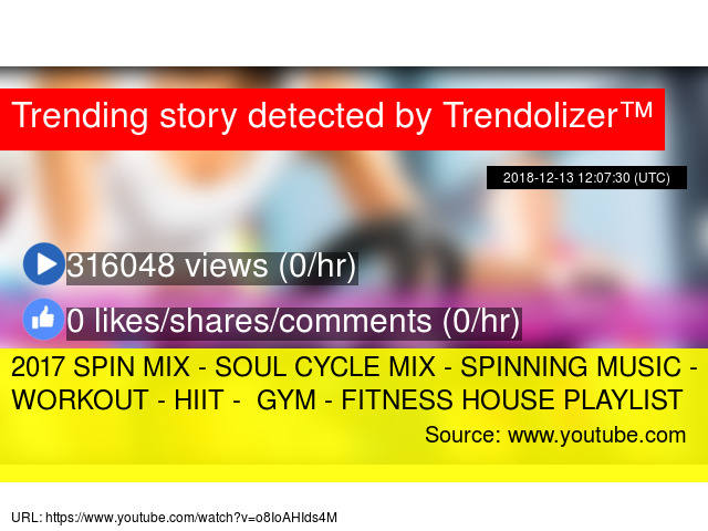 Workout Music 2018 Youtube